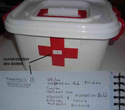 numérotation des boites à pharmacie