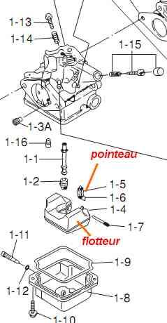 éclaté du carburateur tohatsu 3.5CV 4T
