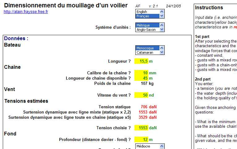 Dimensionnement du mouillage par Alain Fraysse