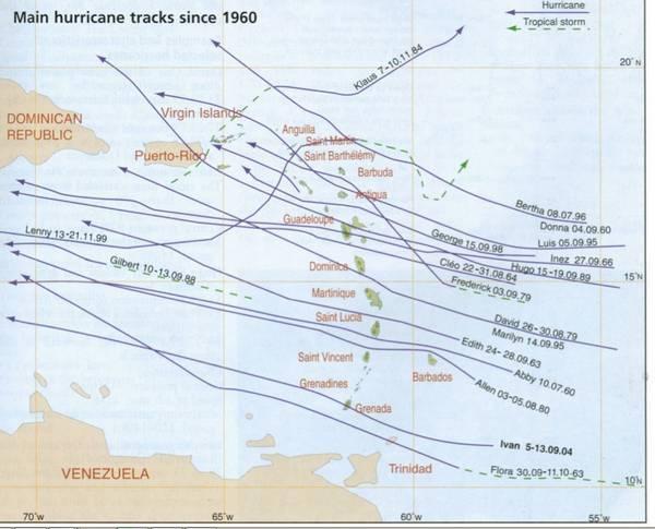 historique cyclones