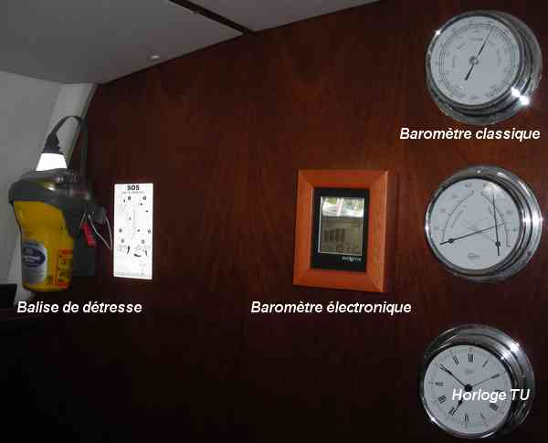 Balise de detresse , Barometre , Horloge