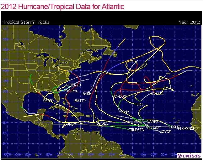 les cyclones de 2012