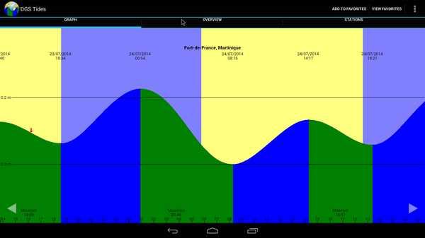 Navionics Android App Instructions